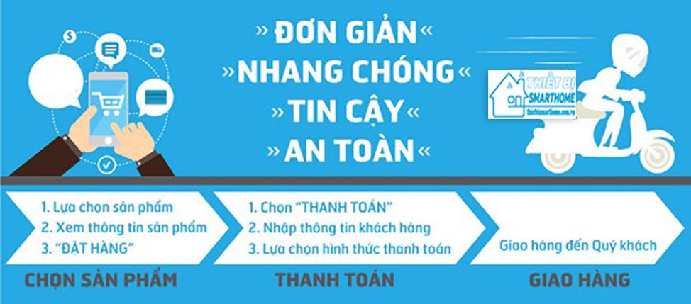 Thietbismarthome.com.vn - Quy trình mua hàng tại thiết bị smarthome
