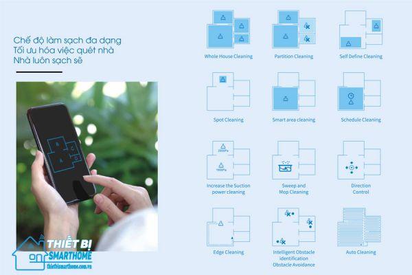 Thietbismarthome.com.vn-Robot hút bụi thông minh Goman 2
